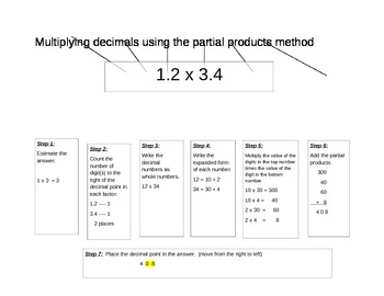 Multiplying Decimals using Partial Products Poster