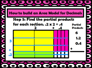 Multiplying Decimals with Area Models