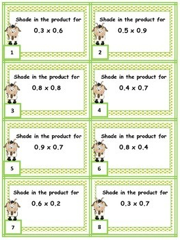 Multiplying Decimals with Models