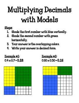 Multiplying Decimals with Models {5.NBT7}