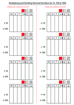 Multiplying & Dividing Decimal Numbers by 10, 100 & 1000