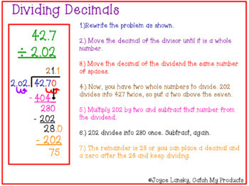 Multiplying & Dividing Decimals (Power Point)
