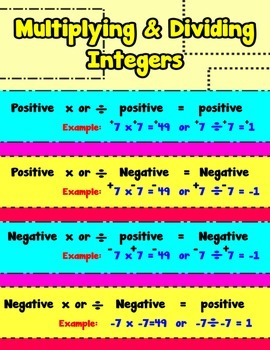 Multiplying & Dividing Integers {Poster/Anchor Chart with