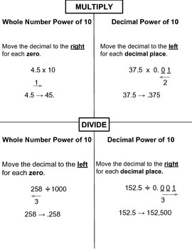 Multiplying & Dividing Powers of Ten