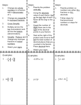 Multiplying Dividing Rational Numbers Negative Fractions Decimals Foldable