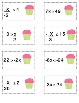 Multiplying & Dividing Sweet Inequalities