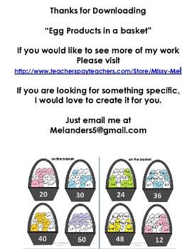 Multiplying Eggs in a Basket