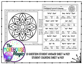Multiplying Exponents Coloring Page