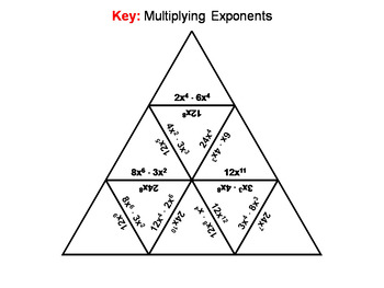 Multiplying Exponents Game: Math Tarsia Puzzle
