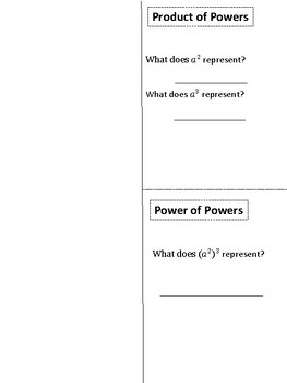 Multiplying Exponents Graphic Organizer / Foldable (product & power rule)