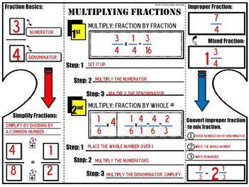 Multiplying Fraction Foldable Graphic Organizer