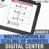 Fraction Multiplication as Scaling - 5th Grade Google Classroom Math    5.NF.5