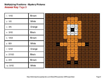Multiplying Fractions - Color-By-Number Mystery Pictures