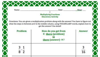 Multiplying Fractions Discovery Activity