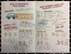 Multiplying Fractions - Doodle Note Brochure for Interactive Notebooks