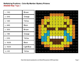 Multiplying Fractions EMOJI Mystery Pictures