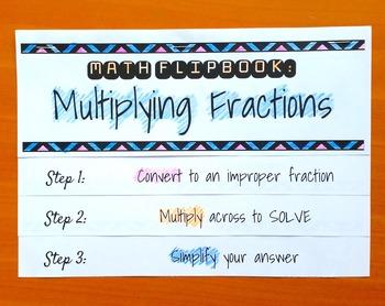 Multiplying Fractions Flip Book