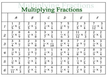 Multiplying Fractions Game Board for Cooperative Learning Structure