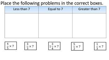 Multiplying Fractions Google Classroom