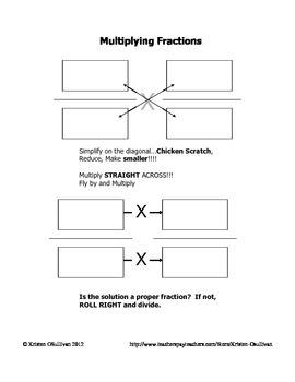 Multiplying Fractions Graphic Organizer