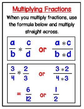 Multiplying Fractions Poster By Jennie Kottmeier Tpt
