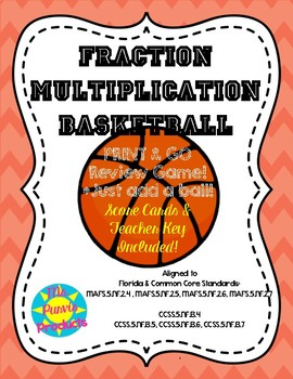 Multiplying Fractions Review Basketball