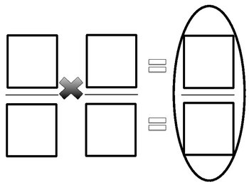 Multiplying Fractions Templates and Workmats