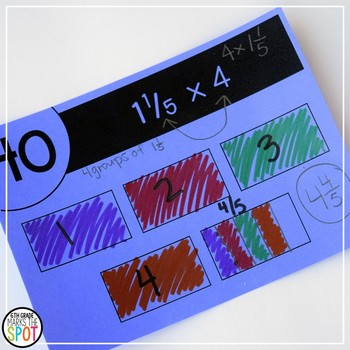 Multiplying Fractions: Visual Models CCSS 5.NF.4