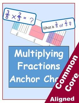 Multiplying Fractions Wall Chart