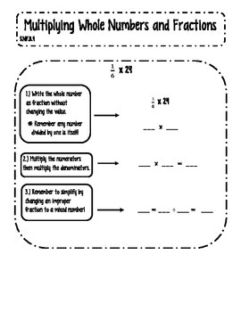 Multiplying Fractions and Whole Numbers Interactive Notes