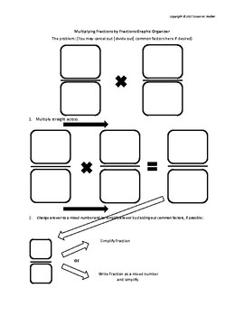Multiplying Fractions by Fractions Graphic Organizer