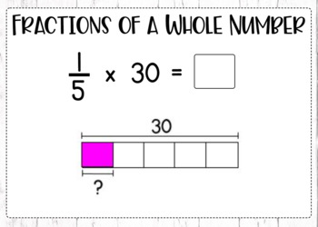 Multiplying Fractions by Whole Numbers Digital Boom Cards