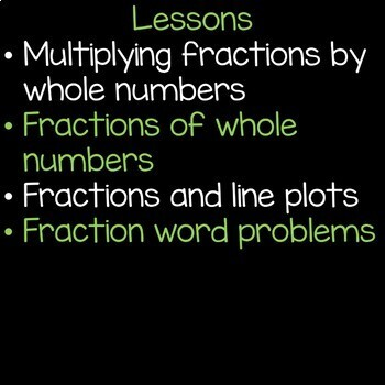 Multiplying Fractions by Whole Numbers Unit 4th Grade Common Core
