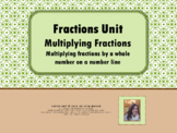 Multiplying Fractions on a Number Line