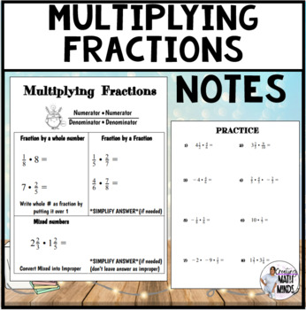 Multiplying Fractions reference guide
