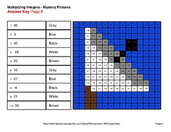 Multiplying Integers - Color-By-Number Mystery Pictures - Space theme