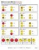 Multiplying Integers Emoji Quiz