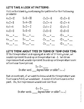 Multiplying Integers Guided Notes Exploration