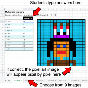 Multiplying Integers - Google Sheets Pixel Art - Native American Indians