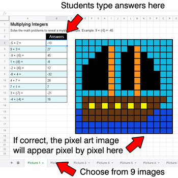 Multiplying Integers - Google Sheets Pixel Art - Pirates