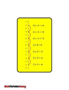 Multiplying Integers {Integer Activity}