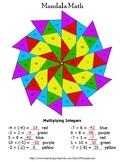 Multiplying Integers Mandala Math Color by Number