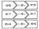 Multiplying Integers Center
