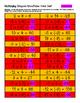 Multiplying Integers True/False Color Sort