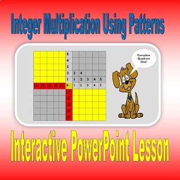 Multiplying Integers Using Patterns on the Coordinate Plane