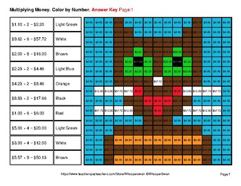Multiplying Money - Math Mystery Pictures / Color By Number - Pets