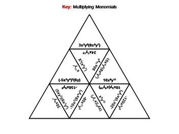 Multiplying Monomials Game: Math Tarsia Puzzle