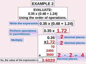 Multiplying Multi-Digit Decimals for Visual Learners