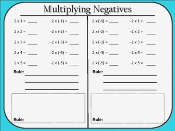 Multiplying Negatives Graphic Organizer