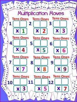 Multiplication Games Using Dice